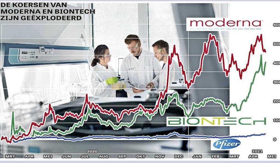 Vaccinmakers Moderna en BioNTech favoriet in EU en bij beleggers